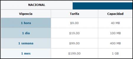 Planes de datos prepago Movistar