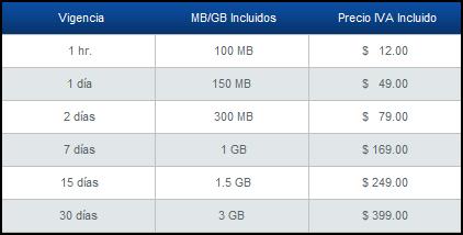 Planes de datos prepago Telcel