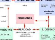 ¿Qué PNL? Programación Neuro Lingüistica