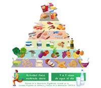 Alimentación sana a través de la dieta
