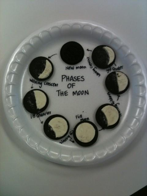 Fases de la luna para niños manualidades - Imagui