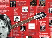 hace años cuatro disparos apagaron vida John Lennon (+fotos videos)