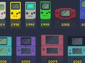 história Nintendo