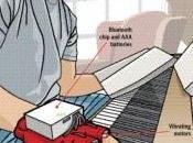 Aprende tocar Piano mientras