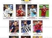 Ganadores Premios 'World Soccer' 2012