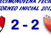 Independiente:2 Colón:2 (Fecha 19°)