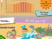 Fantástica infografía sobre Tenerife: enjoy