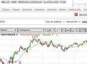 Banco Santander activa señal compra