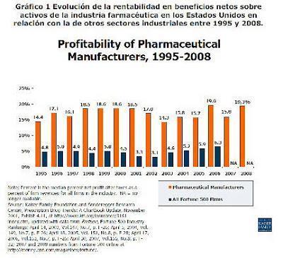 Sanidad pública; vs negocios privados. 3