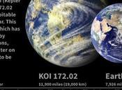 Localizan planeta gemelo Tierra