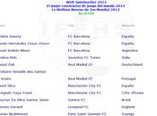 """mejores """"constructores juego 2012"""" según iffhs"""