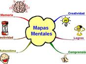 Mapas mentales: generar ideas; tomar decisiones