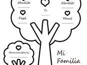 Plantilla gratuita árbol genealógico infantil