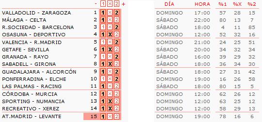 pronosticos-analisis-quiniela-futbol-jornada-29