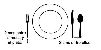 Protocolo rda el orden de los cubiertos si altera el for Protocolo cubiertos mesa