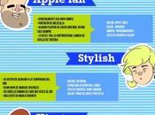 distintos estilos diseñadores, ropa usan, como peinan algunas costumbres