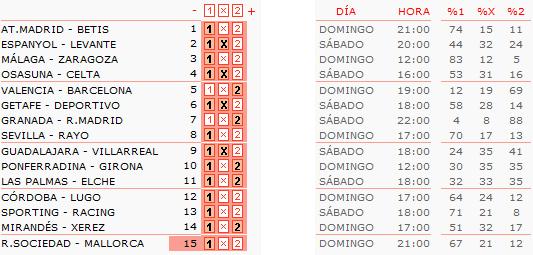 pronosticos-analisis-quiniela-futbol-jornada-31