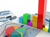 métricas para conocer rendimiento sitio