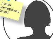 Cómo crear contenidos específicos método Buyer Personas