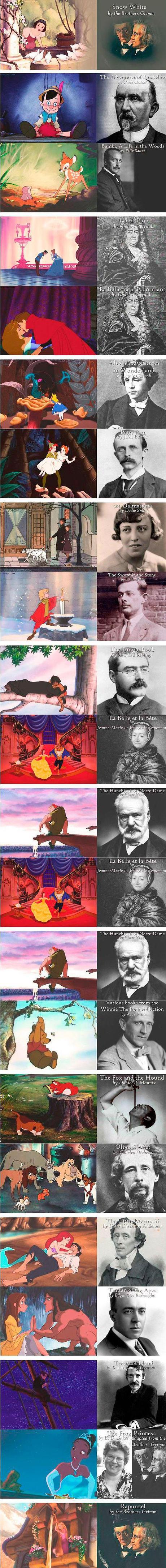 peliculas-disney-novelas