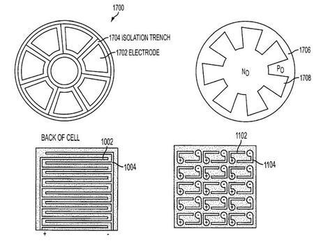 Apple patenta células solares para sus futuros iphone.1