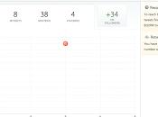 ¿Debo querer usuarios siguen, vez, 10.000 personas?
