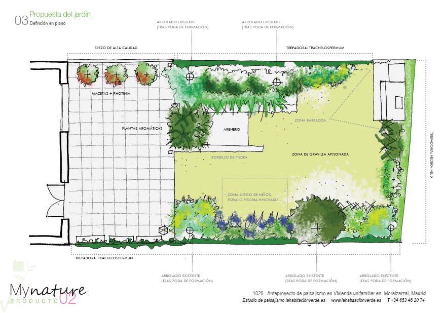 Dise o de jard n sin mantenimiento paperblog for Planos de jardines
