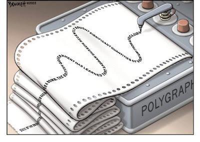 El polígrafo absoluto