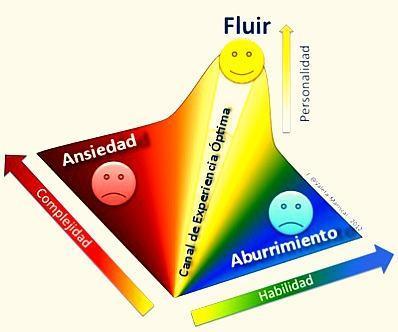 fluir-flow400.jpg