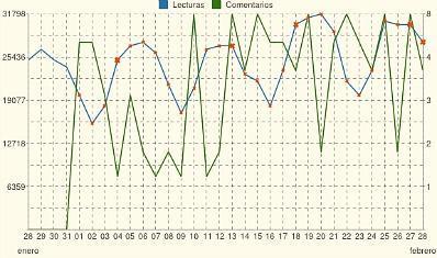 chart_feb2013.jpg