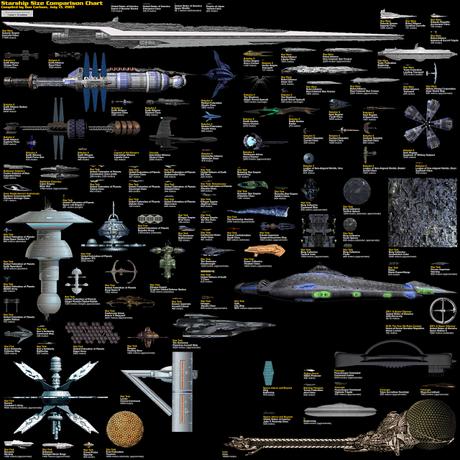 tipos naves espaciales