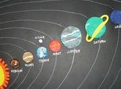 Galletas Decoradas Planetas