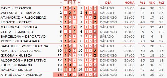pronosticos-analisis-quiniela-futbol-jornada-38