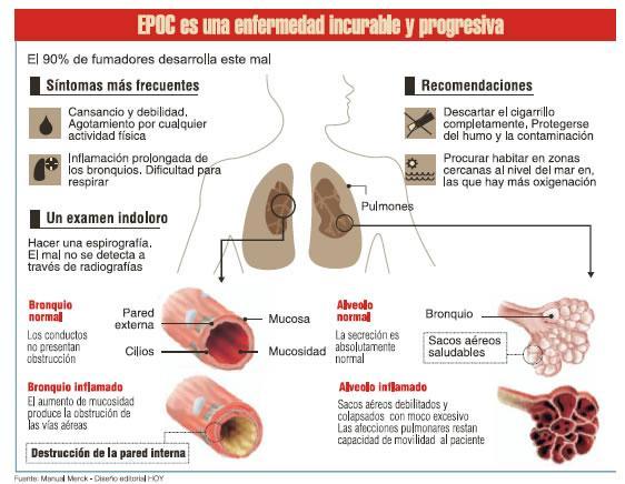 EPOC y telemedicina
