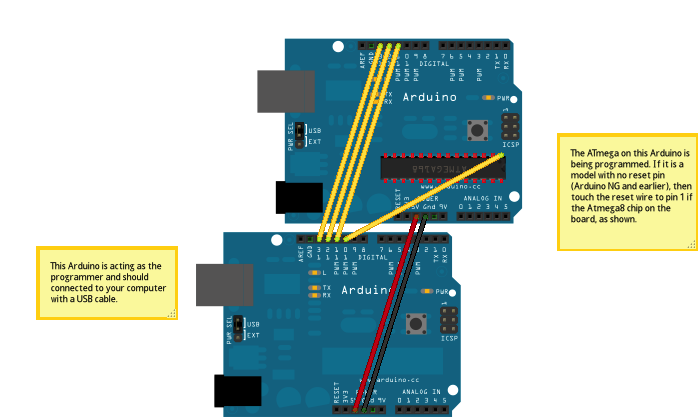 http://arduino.cc/en/Tutorial/ArduinoISP