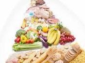 camino dieta sana
