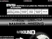 Guía básica marketing contenidos. Conceptos para entender fácilmente cómo funciona. Infografía