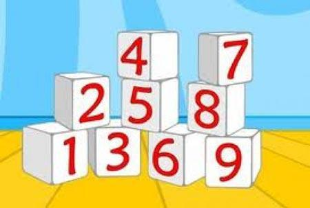 91fe390a6 Números cardinales en inglés. Por Celia Garabaya  britishbubbles