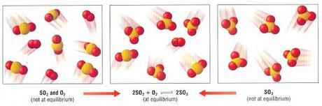 Interpretación de la relación entre energía libre estándar de formación y la constante de equilibrio químico.