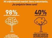 Realidades mitos sobre salud mental: enfermedad mental tiene tratamiento, prejuicio cura?
