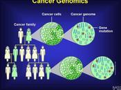 genómica cáncer