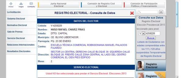 ELECCIONES VENEZUELA 2013, EL FRAUDE