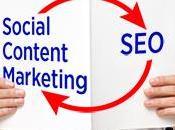 ¿Cómo Marketing Contenidos pueden Ayudar Vender Mejor?