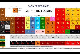 Tabla periodica juego de tronos gallery periodic table and sample tabla periodica juego de tronos images periodic table and sample tabla periodica juego de tronos image urtaz Choice Image