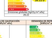 Nuevo plan estatal vivienda 2013-1016: certificado energético para alquilar comprar