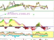 Aguanta Inditex, aguanta IBEX