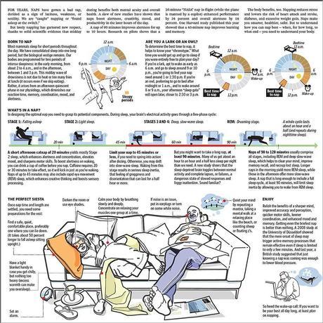 Instrucciones para dormir la siesta. Balneario Termas Pallarés