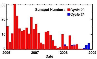 NASA advierte tormenta solar para 2013: ¿debemos preocuparnos?