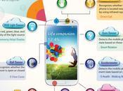 Novedades ocultas Samsung Galaxy
