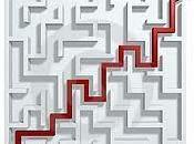 ¿Conclusiones sobre aplicación estratégica? camino Estrategia Simplicidad